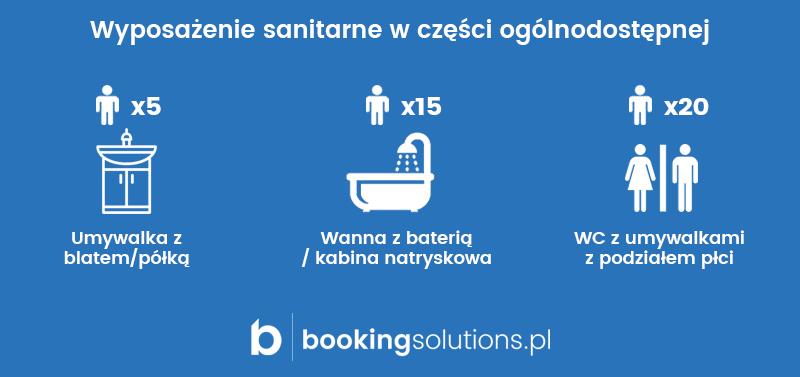 gwiazdki hotelowe wymagania sanitariat część ogólna